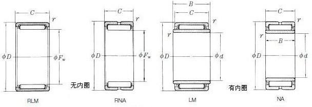 NSK NEEDLE ROLLER RLM2620 BEARINGS dimensions SPEC -Tancbearing